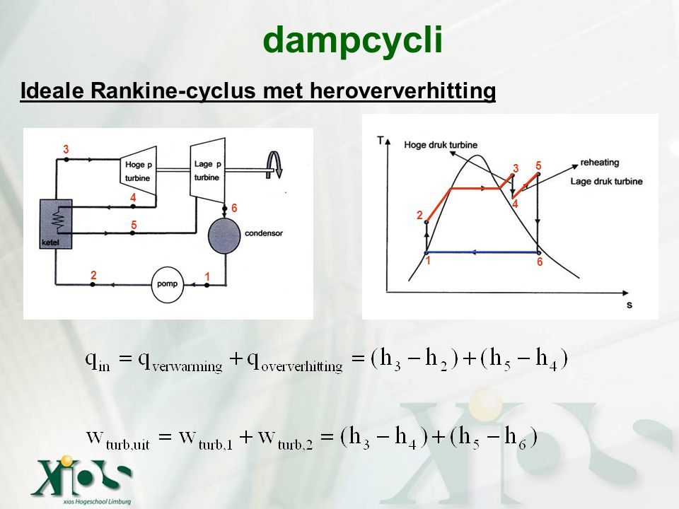 Ideale Rankine-cyclus met heroververhitting dampcycli 1 2 3 4 5 6 1 2 3 4 5 6