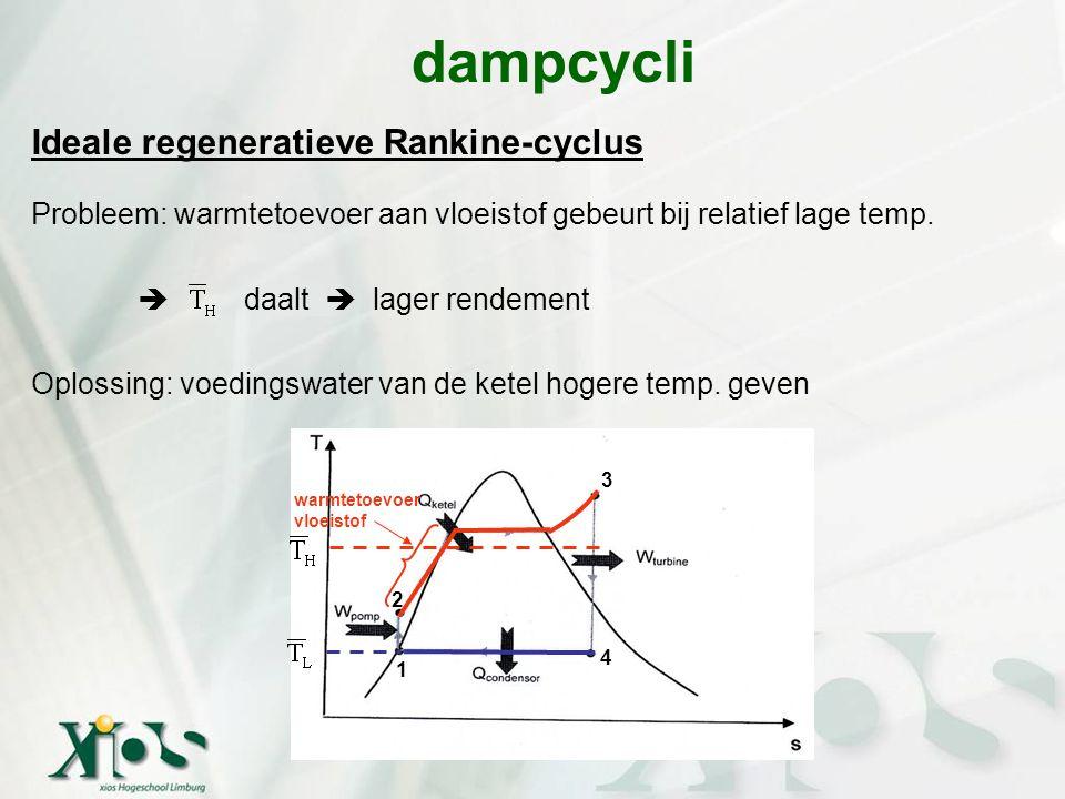 Ideale regeneratieve Rankine-cyclus Probleem: warmtetoevoer aan vloeistof gebeurt bij relatief lage temp.  daalt  lager rendement Oplossing: voeding