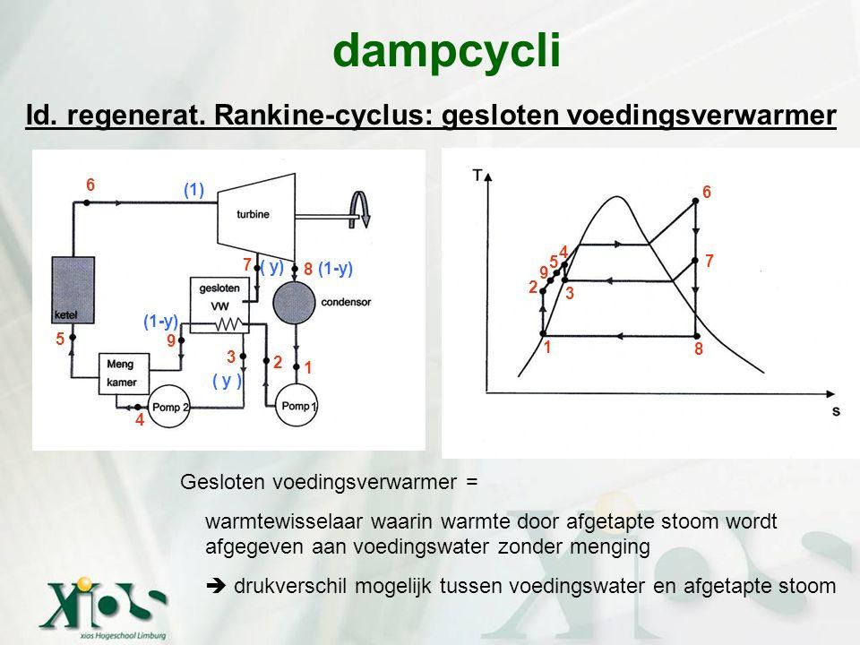 Id. regenerat. Rankine-cyclus: gesloten voedingsverwarmer dampcycli Gesloten voedingsverwarmer = warmtewisselaar waarin warmte door afgetapte stoom wo
