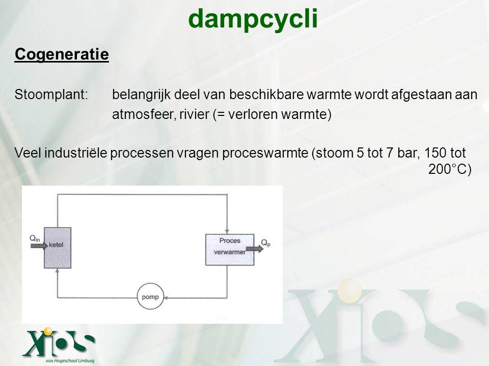 Cogeneratie Stoomplant: belangrijk deel van beschikbare warmte wordt afgestaan aan atmosfeer, rivier (= verloren warmte) Veel industriële processen vr