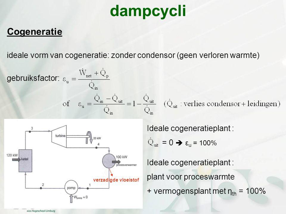 Cogeneratie ideale vorm van cogeneratie: zonder condensor (geen verloren warmte) gebruiksfactor: dampcycli verzadigde vloeistof Ideale cogeneratieplan