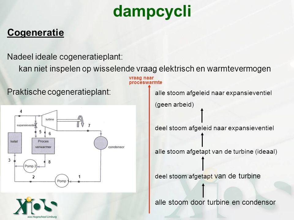 Cogeneratie Nadeel ideale cogeneratieplant: kan niet inspelen op wisselende vraag elektrisch en warmtevermogen Praktische cogeneratieplant: dampcycli