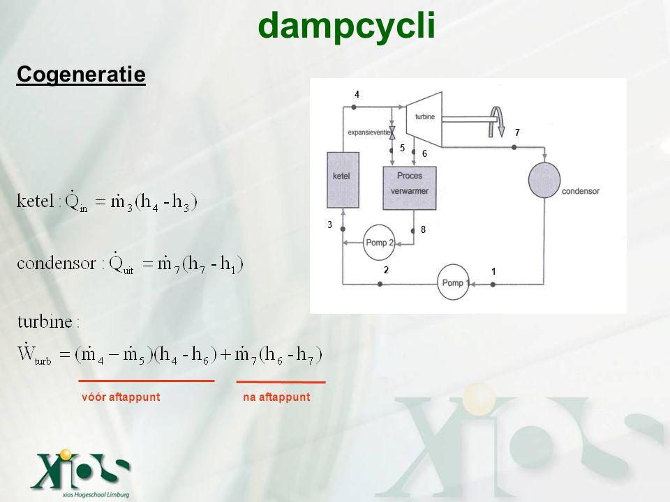 Cogeneratie dampcycli vóór aftappunt na aftappunt 3 4 5 6 8 7 1 2