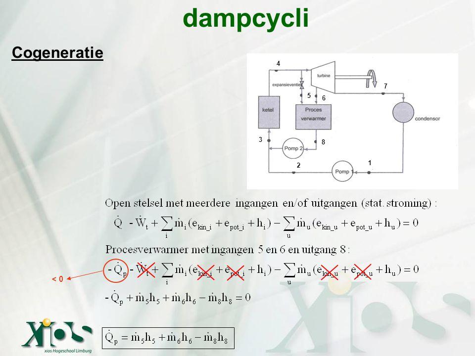 Cogeneratie dampcycli < 0 3 4 5 6 8 7 1 2