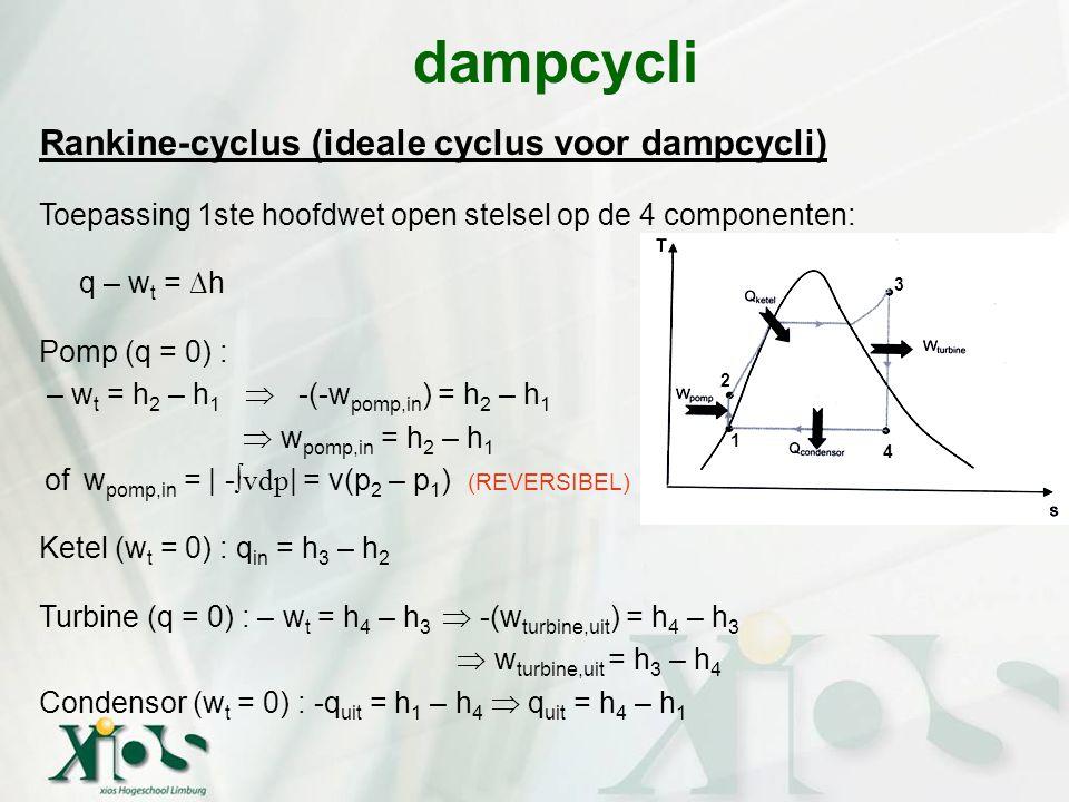 dampcycli Rankine-cyclus (ideale cyclus voor dampcycli) Toepassing 1ste hoofdwet open stelsel op de 4 componenten: Pomp (q = 0) :  w pomp,in = h 2 – h 1 of w pomp,in = | - ∫vdp | = v(p 2 – p 1 ) (REVERSIBEL) Ketel (w t = 0) : q in = h 3 – h 2 Turbine (q = 0) : w turbine,uit = h 3 – h 4 Condensor (w t = 0) : q uit = h 4 – h 1 Thermische rendement : 1 2 3 4