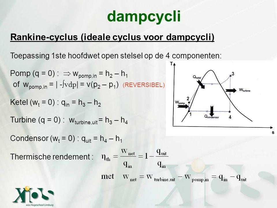 dampcycli Rankine-cyclus (ideale cyclus voor dampcycli) Toepassing 1ste hoofdwet open stelsel op de 4 componenten: Pomp (q = 0) :  w pomp,in = h 2 –