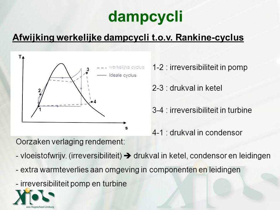 dampcycli Afwijking werkelijke dampcycli t.o.v. Rankine-cyclus 1-2 : irreversibiliteit in pomp 2-3 : drukval in ketel 3-4 : irreversibiliteit in turbi