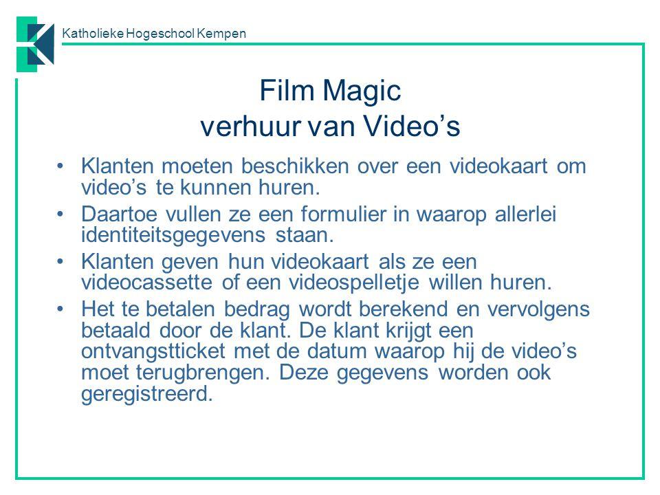 Katholieke Hogeschool Kempen De klant brengt zijn video's terug.