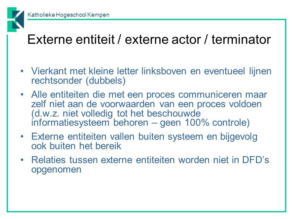 Katholieke Hogeschool Kempen DFD richtlijnen 1.Kies betekenisvolle namen voor processen, stromen, data stores en externe entiteiten.