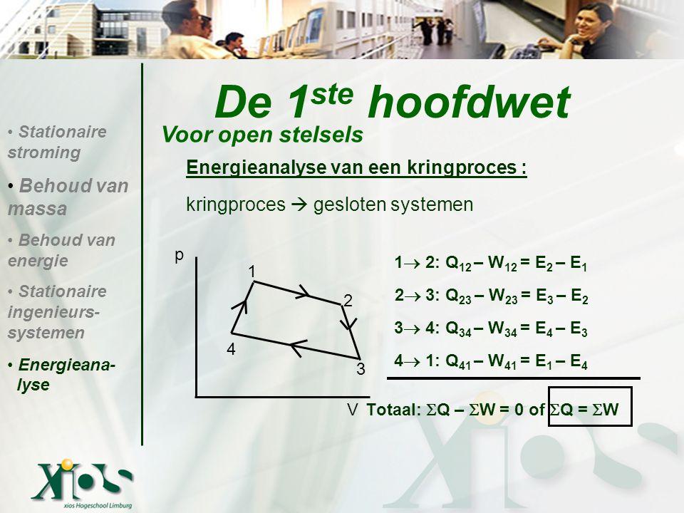 Energieanalyse van een kringproces : kringproces  gesloten systemen 1  2: Q 12 – W 12 = E 2 – E 1 2  3: Q 23 – W 23 = E 3 – E 2 3  4: Q 34 – W 34 = E 4 – E 3 4  1: Q 41 – W 41 = E 1 – E 4 Totaal:  Q –  W = 0 of  Q =  W De 1 ste hoofdwet Voor open stelsels Stationaire stroming Behoud van massa Behoud van energie Stationaire ingenieurs- systemen Energieana- lyse p V 1 2 3 4
