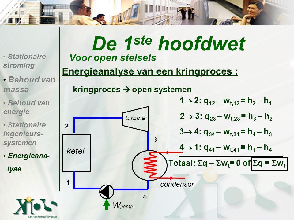 Energieanalyse van een kringproces : kringproces  open systemen 1  2: q 12 – w t,12 = h 2 – h 1 2  3: q 23 – w t,23 = h 3 – h 2 3  4: q 34 – w t,3