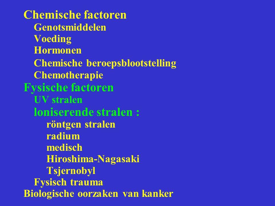 Chemische factoren Genotsmiddelen Voeding Hormonen Chemische beroepsblootstelling Chemotherapie Fysische factoren UV stralen loniserende stralen : rön