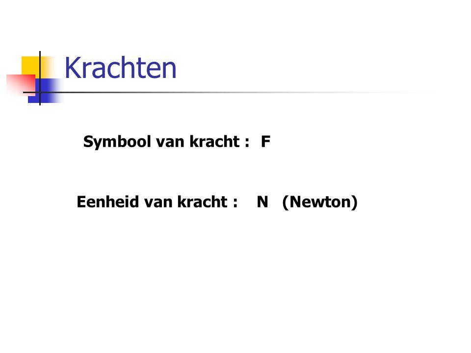 Krachten Symbool van kracht : F Eenheid van kracht : N (Newton)