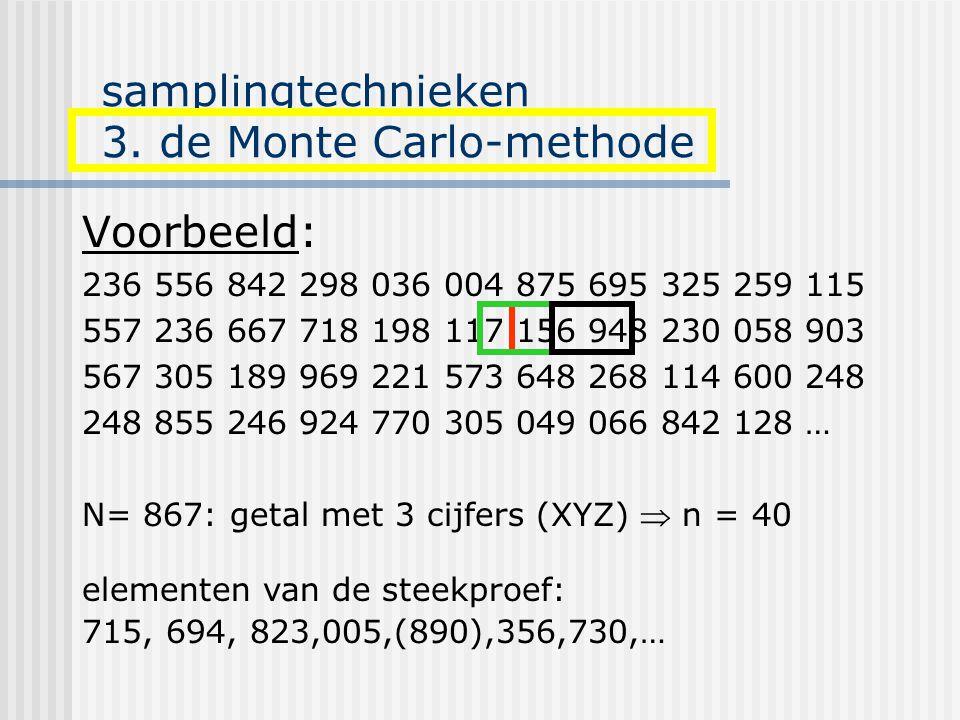 samplingtechnieken 3. de Monte Carlo-methode Voorbeeld: 236 556 842 298 036 004 875 695 325 259 115 557 236 667 718 198 117 156 948 230 058 903 567 30