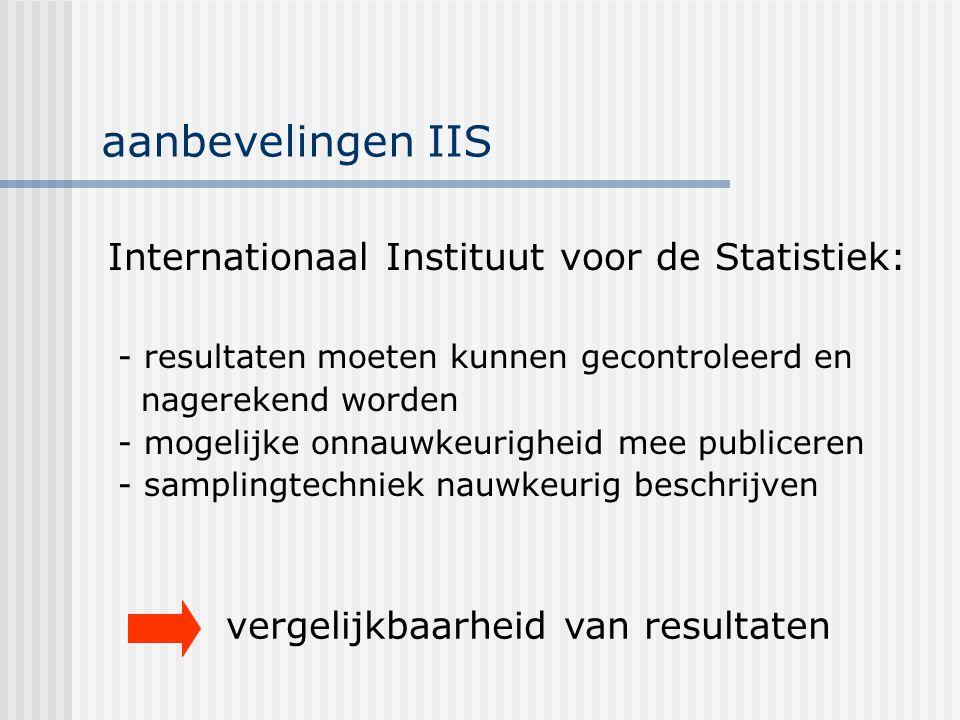 aanbevelingen IIS Internationaal Instituut voor de Statistiek: - resultaten moeten kunnen gecontroleerd en nagerekend worden - mogelijke onnauwkeurigh