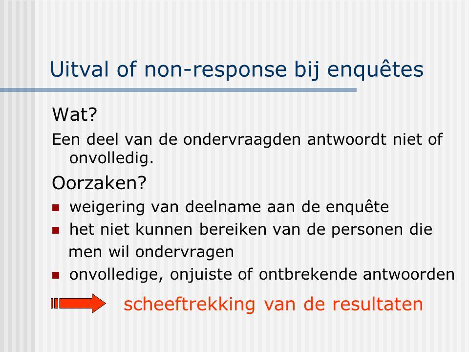 Uitval of non-response bij enquêtes Wat? Een deel van de ondervraagden antwoordt niet of onvolledig. Oorzaken? weigering van deelname aan de enquête h