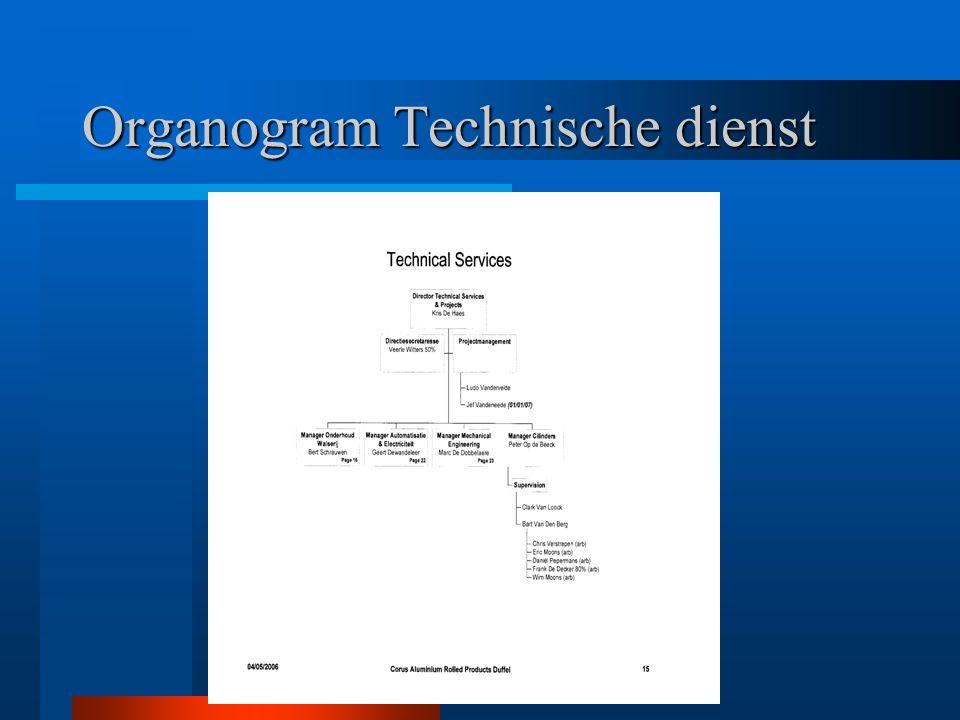 Organogram Technische dienst