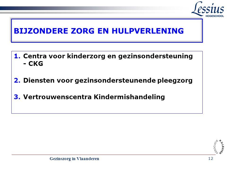 Gezinszorg in Vlaanderen 12 BIJZONDERE ZORG EN HULPVERLENING 1.Centra voor kinderzorg en gezinsondersteuning - CKG 2.Diensten voor gezinsondersteunend