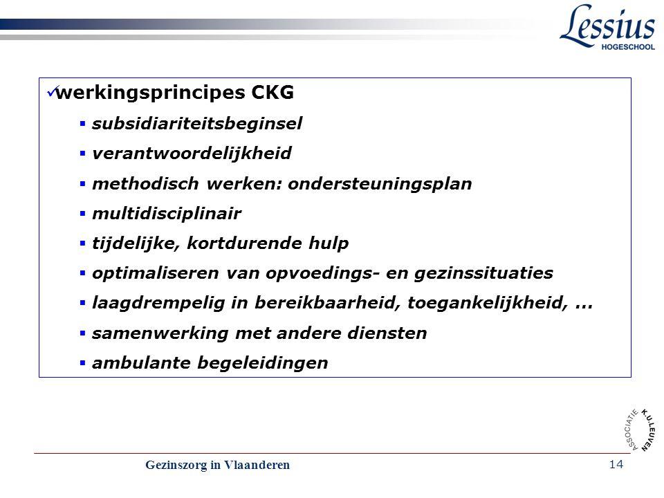 Gezinszorg in Vlaanderen 14 werkingsprincipes CKG  subsidiariteitsbeginsel  verantwoordelijkheid  methodisch werken: ondersteuningsplan  multidisc