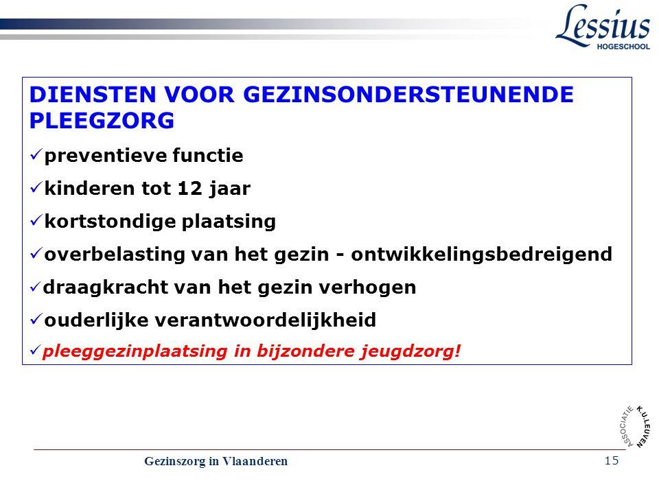 Gezinszorg in Vlaanderen 15 DIENSTEN VOOR GEZINSONDERSTEUNENDE PLEEGZORG preventieve functie kinderen tot 12 jaar kortstondige plaatsing overbelasting