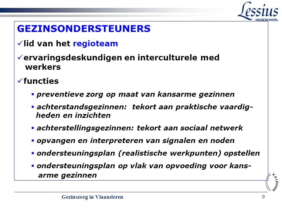 Gezinszorg in Vlaanderen 10 INLOOPTEAMS extra en complementair aanbod voor kansarme gezinnen prenataal tot 3 jaar in wijken met veel kansarme gezinnen (10) functies  groepswerking  laagdrempelige onthaalfunctie  coördinatiefunctie  signaalfunctie (naar omgeving, netwerken, …)