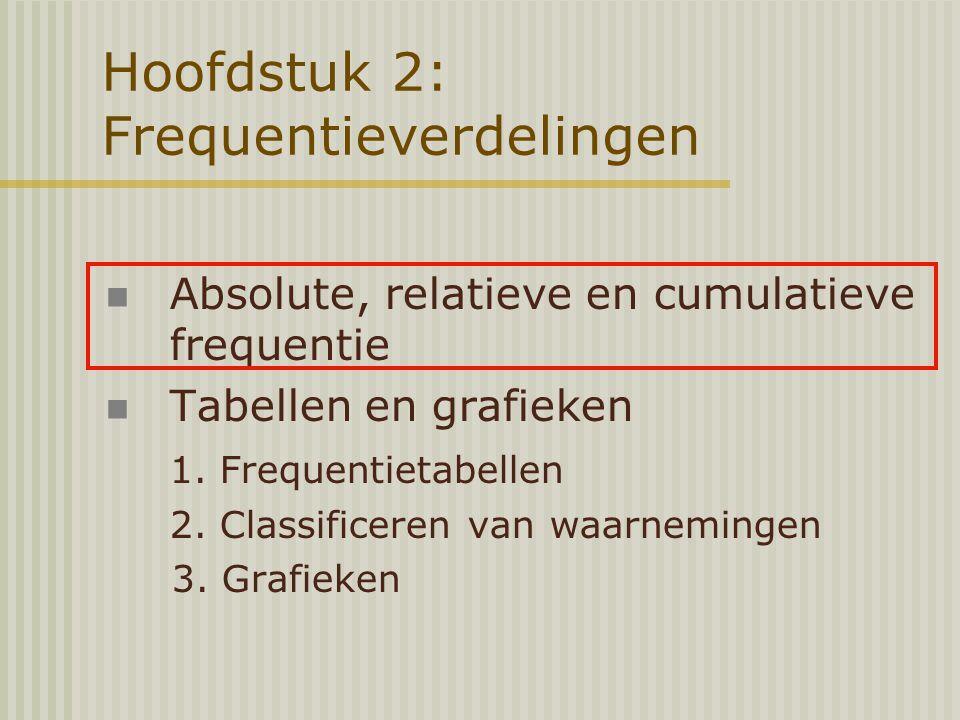 Hoofdstuk 2: Frequentieverdelingen Absolute, relatieve en cumulatieve frequentie Tabellen en grafieken 1.