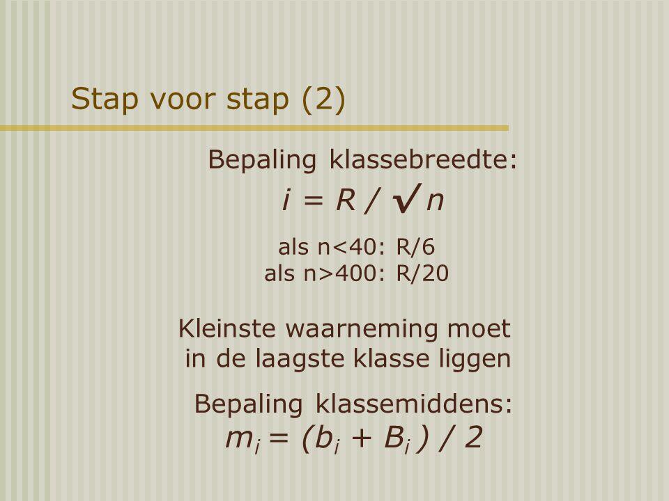 Stap voor stap (2) Bepaling klassebreedte: i = R / √ n als n<40: R/6 als n>400: R/20 Bepaling klassemiddens: m i = (b i + B i ) / 2 Kleinste waarneming moet in de laagste klasse liggen