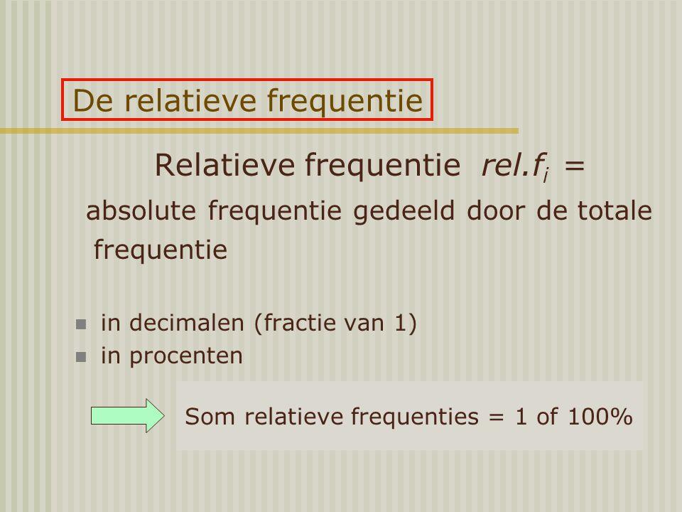 Stap voor stap (1) Waarnemingsresultaten turven: frequenties hoogste: X max.