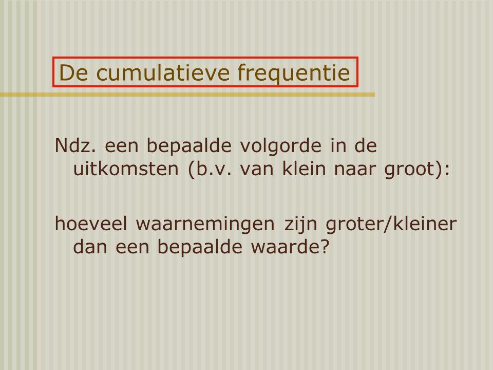 De cumulatieve frequentie Ndz.een bepaalde volgorde in de uitkomsten (b.v.