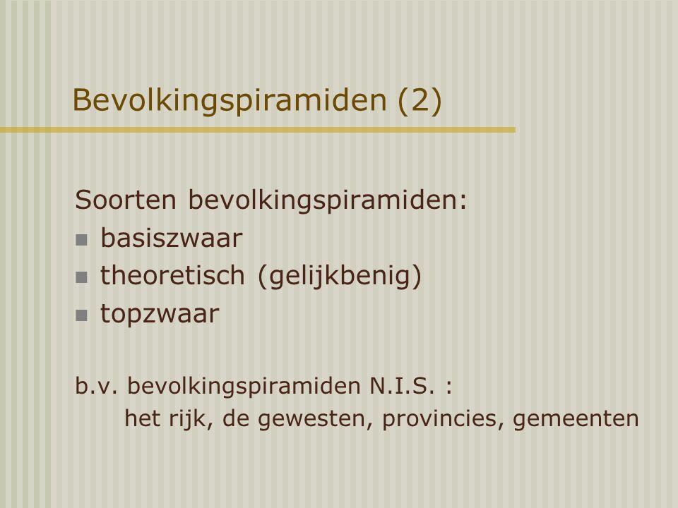 Bevolkingspiramiden (2) Soorten bevolkingspiramiden: basiszwaar theoretisch (gelijkbenig) topzwaar b.v.