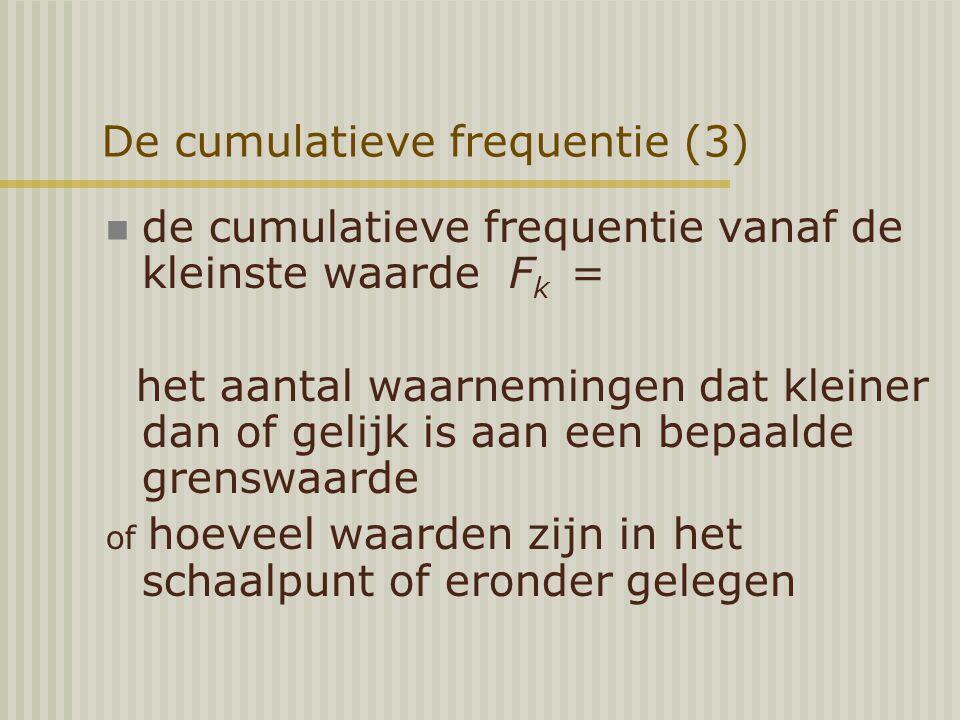 Frequentiedichtheid Wat.Frequentiedichtheid = frequentie/klassebreedte fd = f i / i Nut.