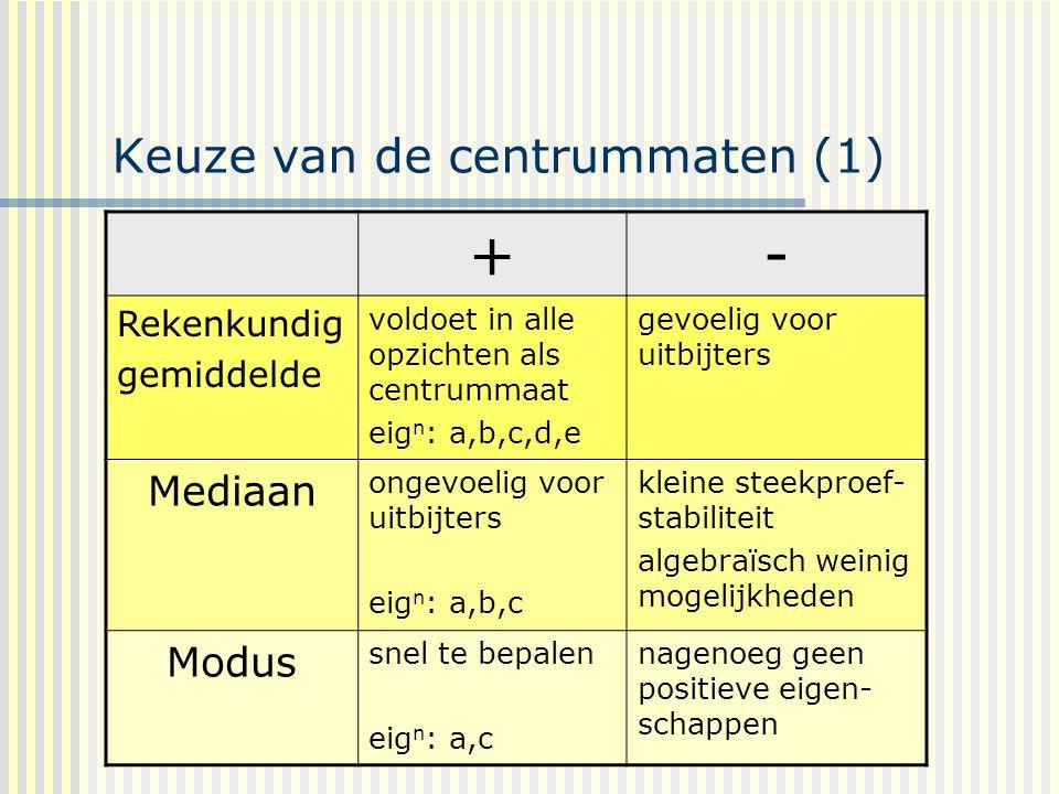 Keuze van de centrummaten (1) +- Rekenkundig gemiddelde voldoet in alle opzichten als centrummaat eig n : a,b,c,d,e gevoelig voor uitbijters Mediaan ongevoelig voor uitbijters eig n : a,b,c kleine steekproef- stabiliteit algebraïsch weinig mogelijkheden Modus snel te bepalen eig n : a,c nagenoeg geen positieve eigen- schappen