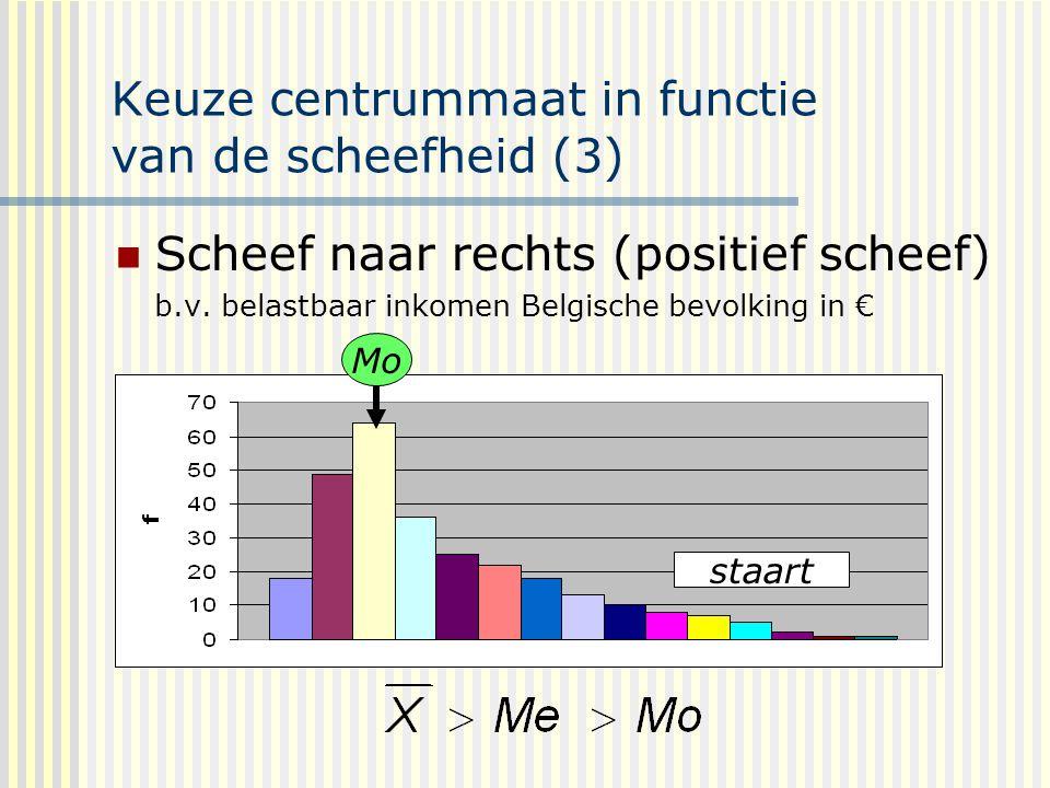 Keuze centrummaat in functie van de scheefheid (3) Scheef naar rechts (positief scheef) b.v.