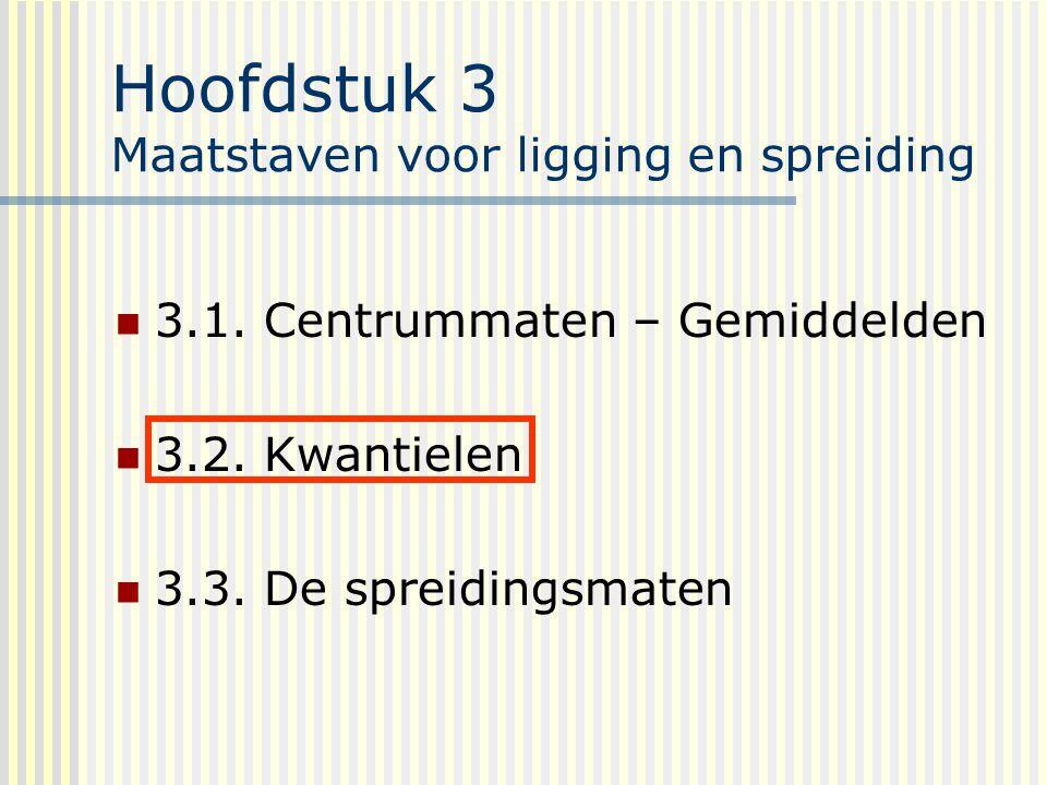 Hoofdstuk 3 Maatstaven voor ligging en spreiding 3.1.