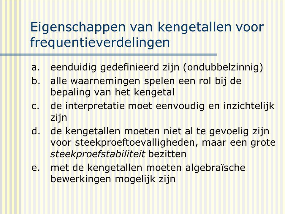Eigenschappen van kengetallen voor frequentieverdelingen a.