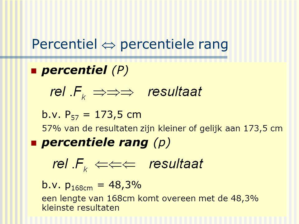 Percentiel  percentiele rang percentiel (P) b.v.