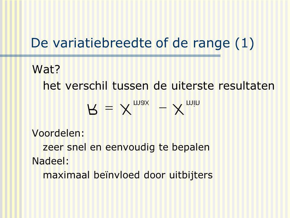 De variatiebreedte of de range (1) Wat.