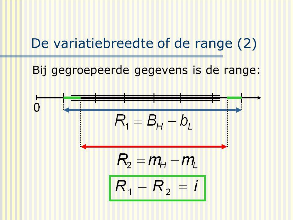 De variatiebreedte of de range (2) Bij gegroepeerde gegevens is de range: