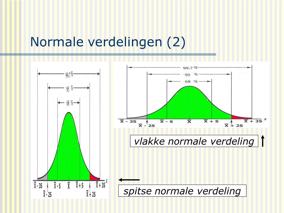 Normale verdelingen (2) vlakke normale verdeling spitse normale verdeling
