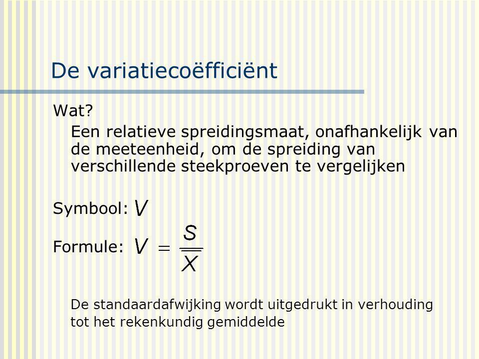 De variatiecoëfficiënt Wat.