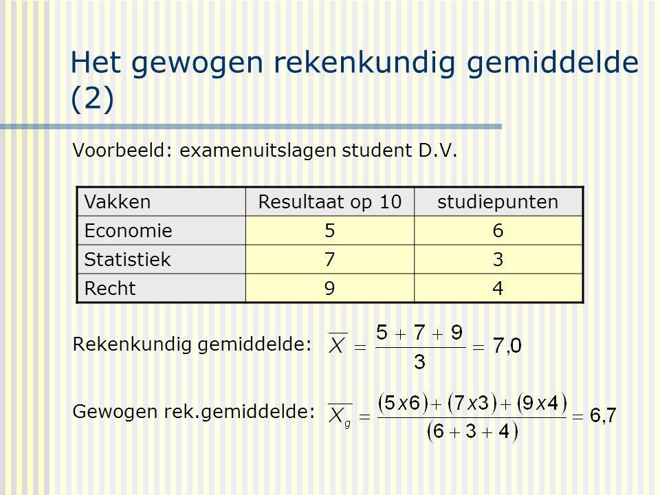 Kwantielen (2) Soorten kwantielen: Kwartielen: Q 1, Q 2, Q 3 verdelen de frequentieverdeling in 4 gelijke intervallen, elk met 25% van de uitkomsten Decielen: D 1, D 2, …, D 9 verdelen de frequentieverdeling in 10 gelijke intervallen, elk met 10% van de uitkomsten Percentielen: P 01, P 02, …, P 99 verdelen de frequentieverdeling in 100 gelijke intervallen, elk met 1% van de uitkomsten