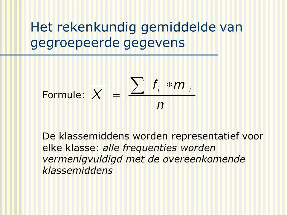 Het rekenkundig gemiddelde van gegroepeerde gegevens Formule: De klassemiddens worden representatief voor elke klasse: alle frequenties worden vermenigvuldigd met de overeenkomende klassemiddens