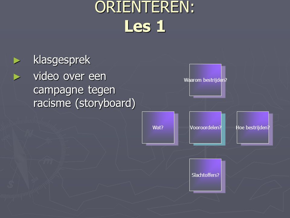 Oriënteren: Les 2 (ict) ► Vorm groepen van drie leerlingen.