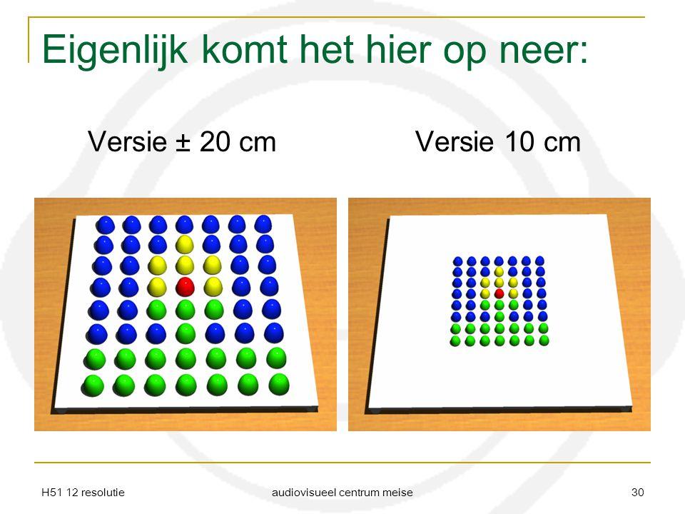 H51 12 resolutie audiovisueel centrum meise 30 Eigenlijk komt het hier op neer: Versie ± 20 cmVersie 10 cm