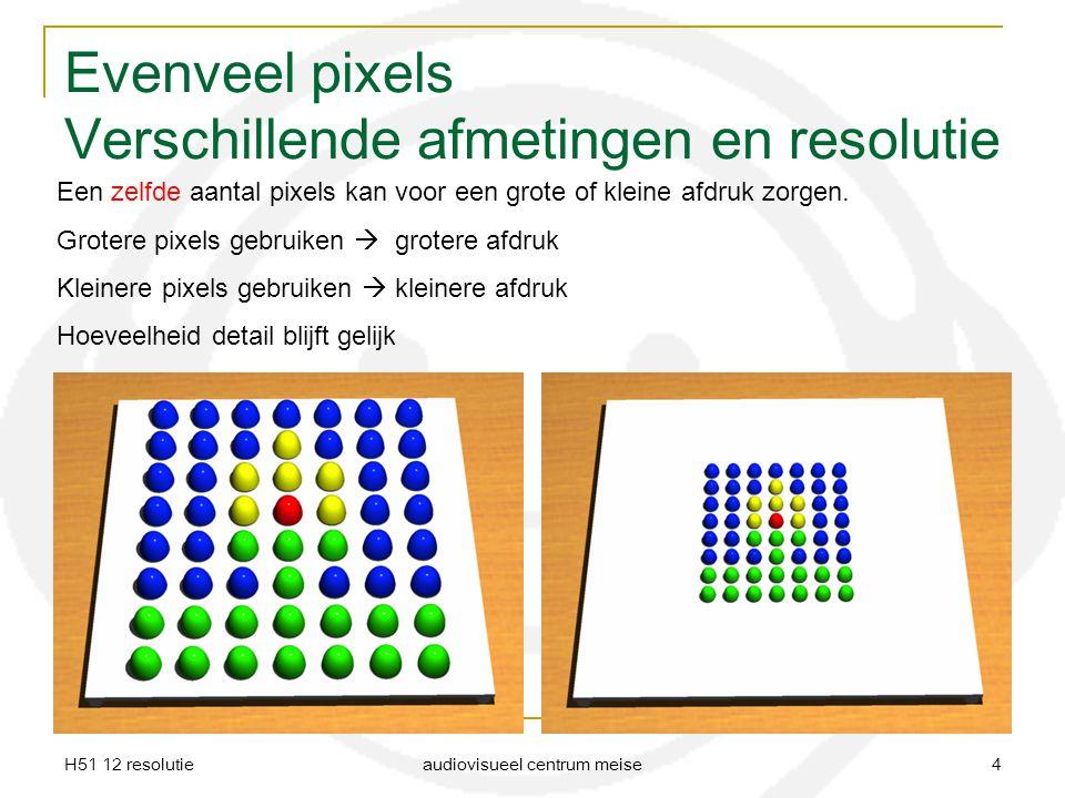 H51 12 resolutie audiovisueel centrum meise 4 Evenveel pixels Verschillende afmetingen en resolutie Een zelfde aantal pixels kan voor een grote of kle