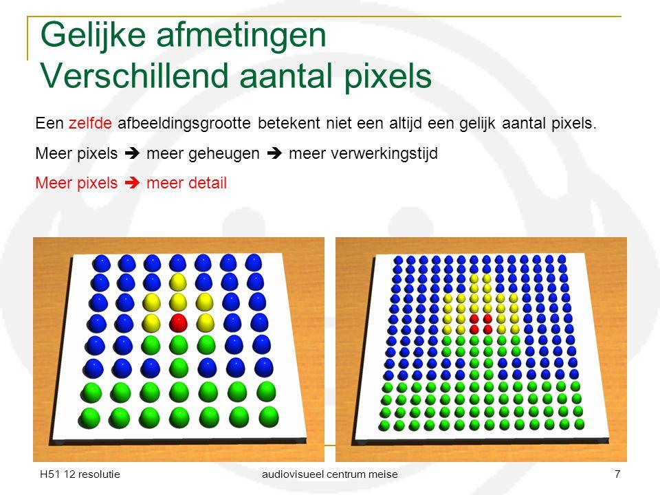 H51 12 resolutie audiovisueel centrum meise 7 Gelijke afmetingen Verschillend aantal pixels Een zelfde afbeeldingsgrootte betekent niet een altijd een