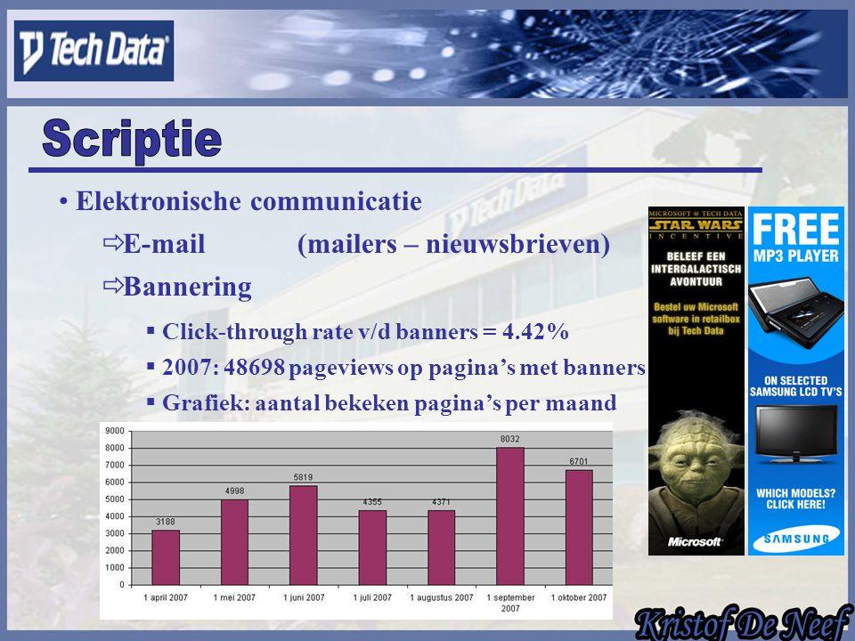 Elektronische communicatie  E-mail (mailers – nieuwsbrieven)  Bannering  Click-through rate v/d banners = 4.42%  2007: 48698 pageviews op pagina's met banners  Grafiek: aantal bekeken pagina's per maand