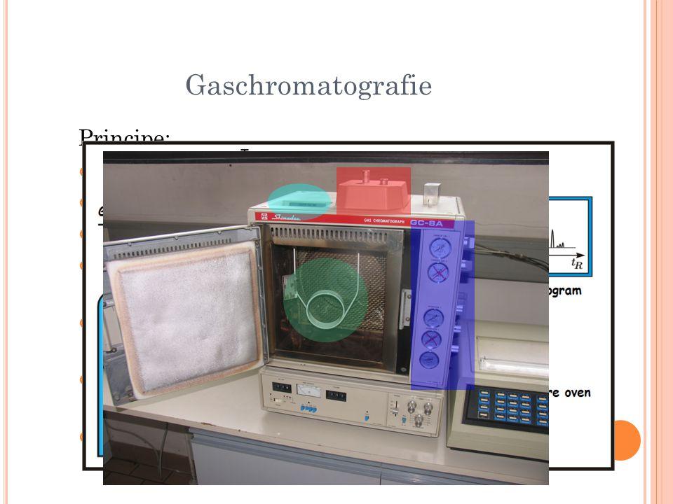N2N2 injectiespuit Injector Detector (FID) Chromatogram Retentietijd stof rood Retentietijd stof blauw