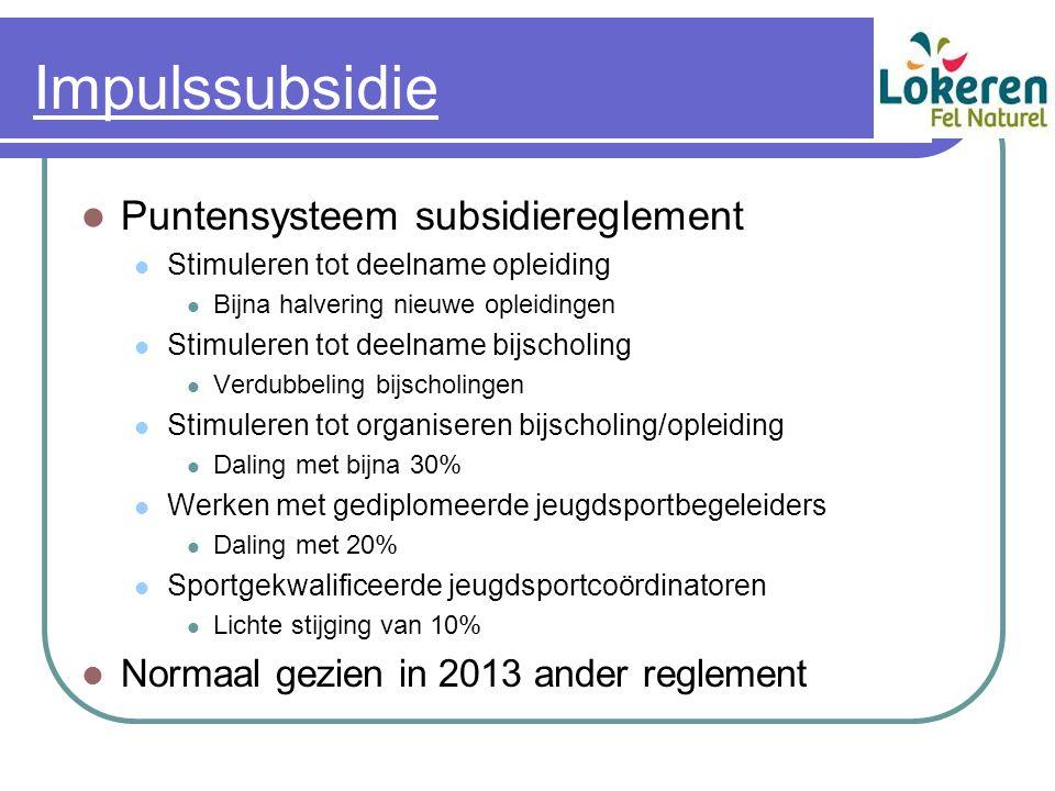 Impulssubsidie Puntensysteem subsidiereglement Stimuleren tot deelname opleiding Bijna halvering nieuwe opleidingen Stimuleren tot deelname bijscholin