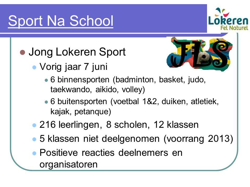 Sport Na School Jong Lokeren Sport Vorig jaar 7 juni 6 binnensporten (badminton, basket, judo, taekwando, aikido, volley) 6 buitensporten (voetbal 1&2, duiken, atletiek, kajak, petanque) 216 leerlingen, 8 scholen, 12 klassen 5 klassen niet deelgenomen (voorrang 2013) Positieve reacties deelnemers en organisatoren
